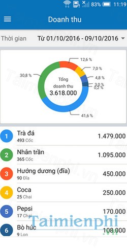 download cukcuk lite cho android
