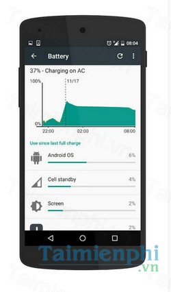 download doze for better battery life cho android